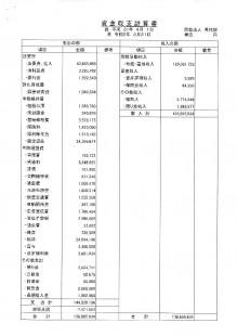 thumbnail-of-お寺の収支報告書(令和元年度)